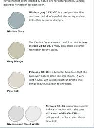 candice olson u0027s 5 go to colors benjamin moore paint colors