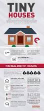 eight tiny home infographics u2013 tiny houses big ideas tiny home