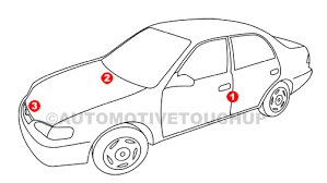 hyundai paint code locations touch up paint automotivetouchup