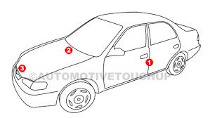 hyundai elantra paint colors hyundai paint code locations touch up paint automotivetouchup