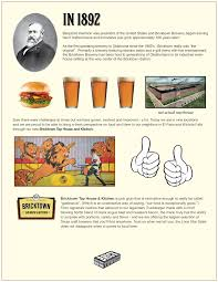 Kitchen Collection Locations Bricktown Tap House U0026 Kitchenbricktown Taphouse Bricktownour Story