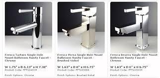 Modern Bathroom Faucet by Fresca Allier 36