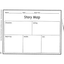 flow map printable printable flow map click here template strybrd