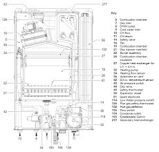 boiler manuals ferroli domi compact f30b