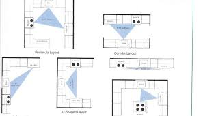 l shaped kitchen with island floor plans kitchen with island floor plans kitchen cabinets remodeling