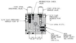 monarch hydraulic wiring diagram together with dc dc solenoid