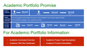 microsoft imagine academy and microsoft certification ppt download