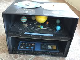 3d solar system model for kids science project space pinterest