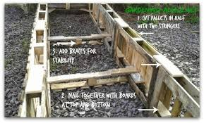 Building Raised Beds Building Raised Garden Beds From Used Pallets For Nearly Free