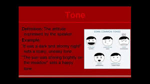 Soapstone English Template How To Soapstone