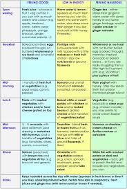 best 25 pregnancy foods ideas on pinterest pregnancy nutrition