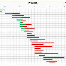 excel project gantt chart template free fern spreadsheet