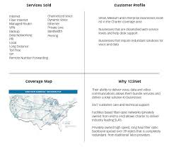solutions providers telecomprofessionals telecomprofessionals