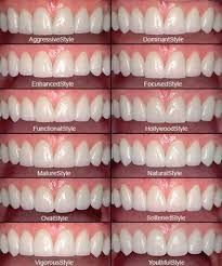 cosmetic dentistry virginia dental center