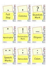 punctuation teaching ideas