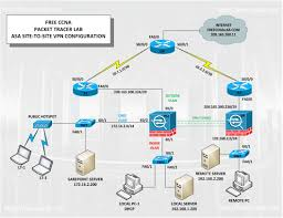 packet tracer vlan topology example cisco ccna lessons