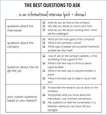 Great Questions To Ask A The Questions To Ask In An Informational The Prepary