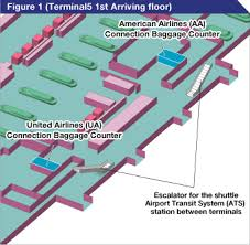 chicago airport guide ana