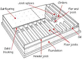 how to frame a floor floor framing structure floor framing construction and wood