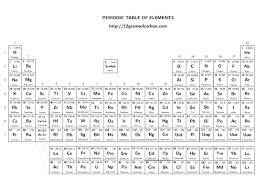 periodic table pdf black and white periodic table with names download pdf best of free printable game