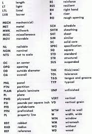 floor plan abbreviations blueprint and abbreviations jelölések tervezésnél pinterest