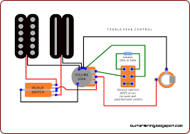 the guitar wiring blog diagrams and tips guitar wiring for