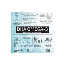 buy epa dha omega 3 balance bonus e guide on omega 3 fatty acids