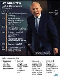 Lee Kuan Yew Meme - determination quotes by former prime minister of singapore lee