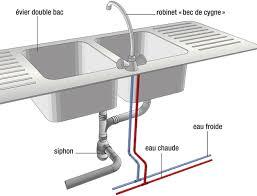 siphon de cuisine evacuation d eau raccordement d un évier bac de cuisine