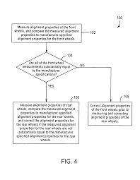 patent us7415324 vehicle wheel alignment adjustment method