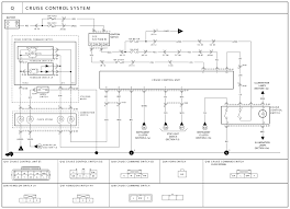 saturn cruise control wiring diagram saturn wiring diagrams for