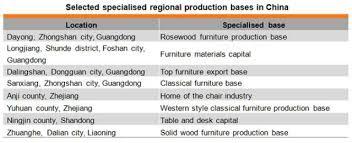 furniture companies market analysis of shenzhen pearl river delta manufacturing