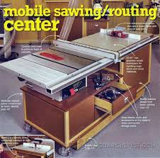 how to build a table saw workstation table saw workstation plans table saw tips jigs and fixtures