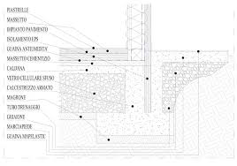 vespaio ghiaia stratigrafia fondazione con vetro cellulare