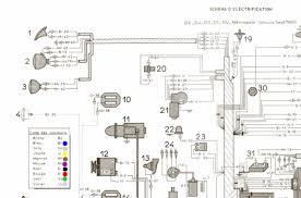 citroen c5 airbag wiring diagram efcaviation com