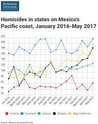 Sinaloa Mexico Map El Chapo U0027 Guzman U0027s Sinaloa Cartel Weakening While He U0027s In A Us