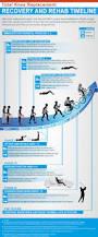 12 best knee info images on pinterest fitness exercises health
