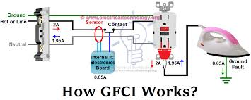 round rocker switch within led wiring diagram with gooddy org