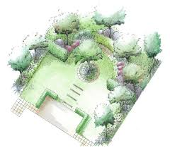 How To Plan A Garden Layout Garden Garden Layouts Landscape Layout Plans For Small Gardens