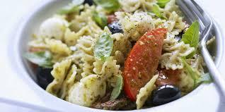 comment cuisiner une pintade agréable comment cuisiner une pintade 12 salade de p226tes