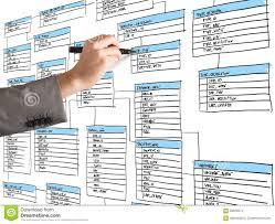 C Programmer Resume Database Programmer How To Write A Good Argument Essay 2 Weeks
