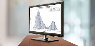statistical analysis software sas stat sas