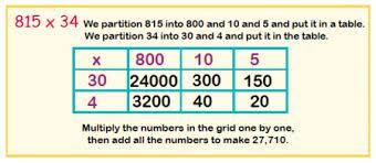 math multiplication grid lattice and algorithm lessons tes teach