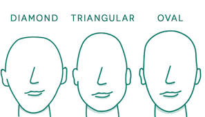 hairstyles for head shapes how to determine your face shape