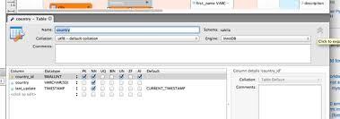 Change Table Name Mysql Where Can I Change The Default Character Set Of A Table In Mysql