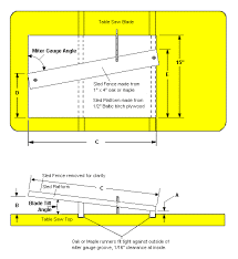 cutting angles on a table saw compound miter sled plans
