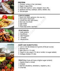 low gi foods low carb diet pinterest food pcos and diabetes