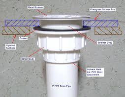 Bathroom Sink Plumbing Diagram Bathroom Sink Drain Repair Community Forums Plumbing Kitchen Pipe