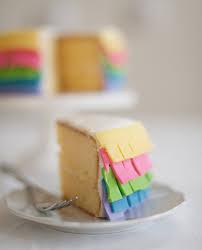 Fringe Birthday Cake U2013 A Subtle Revelry