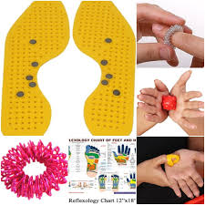 Foot Reflexology Map Super India Store Magnetic N Acupressure Shoe Sole With Power Ball